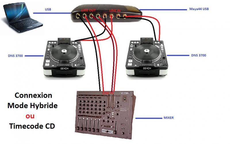 Virtual dj software tutoriel pr sentation - Table de mixage avec carte son integree ...