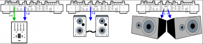 Virtual dj software diff rent branchement de la hdj - Branchement enceinte amplifiee table mixage ...