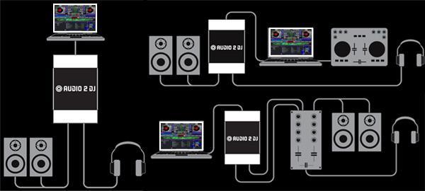 Virtual dj software conseil carte son - Table de mixage avec carte son integree ...