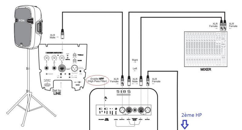 virtual dj software conseils branchement syst me 2 1 jbl. Black Bedroom Furniture Sets. Home Design Ideas