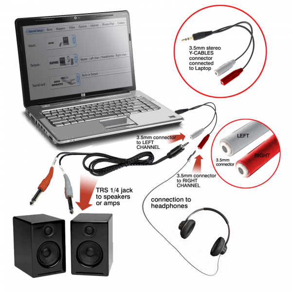 virtual dj software problems simple y cable headphones a mono y cables and your headphone you can use a 3 5mm mono headphone to sum up the left right channels on your headphones the same as the main outs