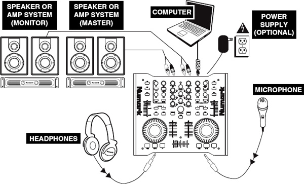dj wiring diagram wiring diagram dj wiring diagram wiring diagram worlddj wiring diagram wiring diagram for you dj wiring diagram dj