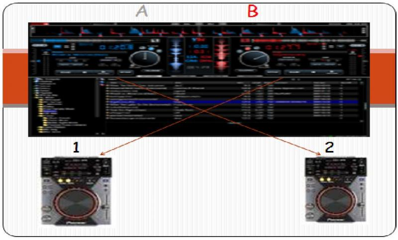 essayer virtual dj gratuitement