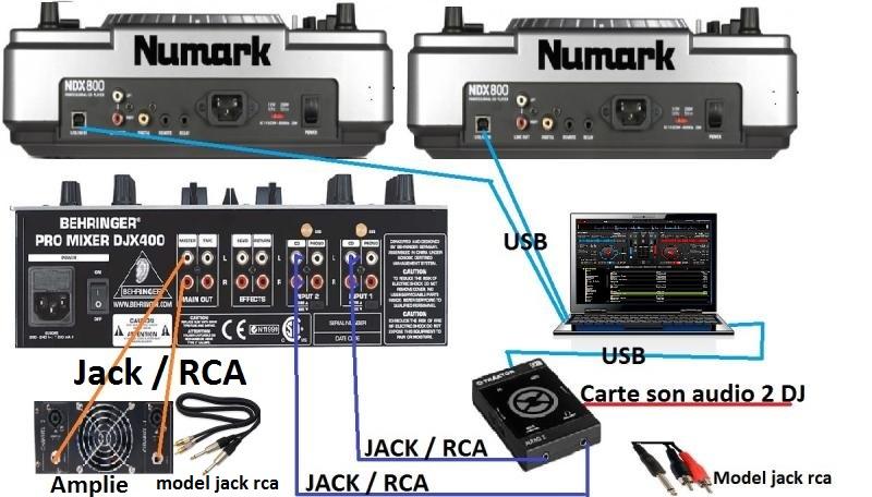 Virtual dj software brancher une table de mixage type - Branchement enceinte amplifiee table mixage ...