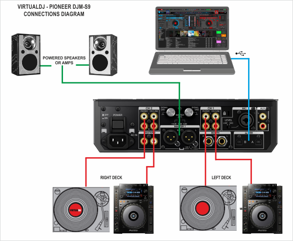 Virtualdj - Hardware Manuals - Pioneer - Djm-s9