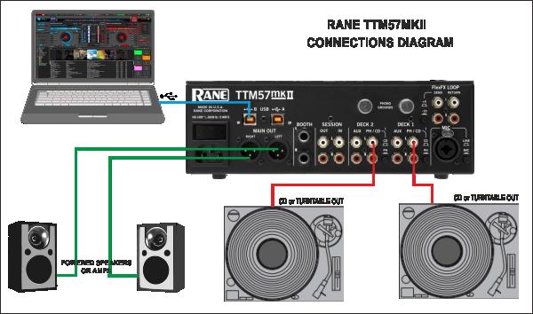 Virtualdj - Hardware Manuals - Rane - Ttm57 Mkii