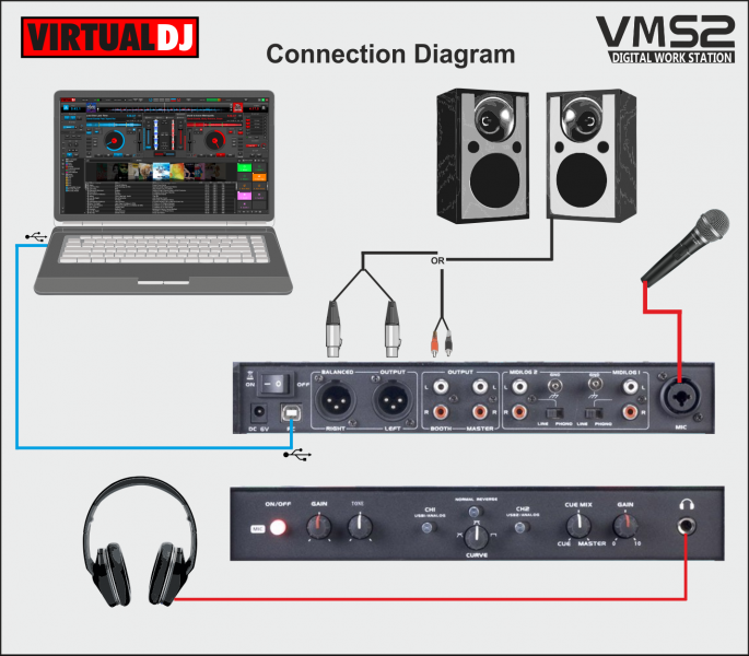 dvc sub 4 channel amplifier wiring diagram dj software - virtualdj - hardware manuals - american ... #6