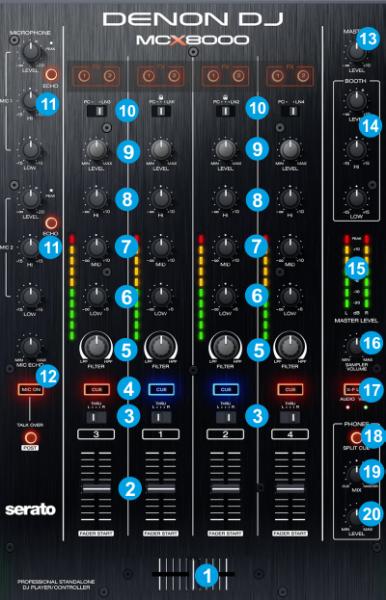DJ Software - VirtualDJ - Hardware Manuals - Denon DJ - MCX-8000