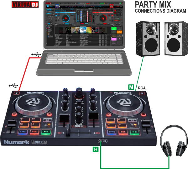 DJ Software - VirtualDJ - Hardware Manuals - Numark - PartyMix - Setup