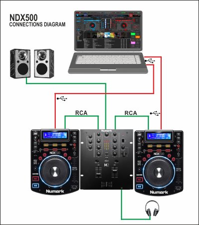 connect the ndx500 with a usb port of your computer using the provided usb cable