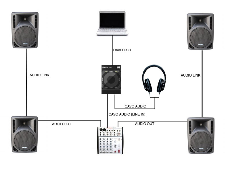 Virtual dj software configurazione sistema - Casse audio per casa ...