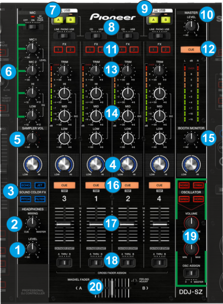 DJ Software - VirtualDJ - Hardware Manuals - Pioneer - DDJ-SZ - Mixer