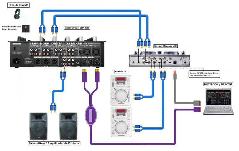Virtual Dj Software Teste Com Mixer Behringer Ddm 4000 X