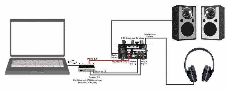 midi wire diagram virtual dj software user manual settings audio setup  virtual dj software user manual settings audio setup