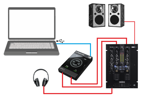 Traktor audio 8 manual | Native Instruments Audio 8 DJ
